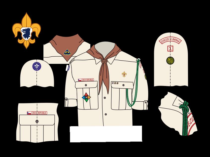 Umístění nášivek a krojového označení